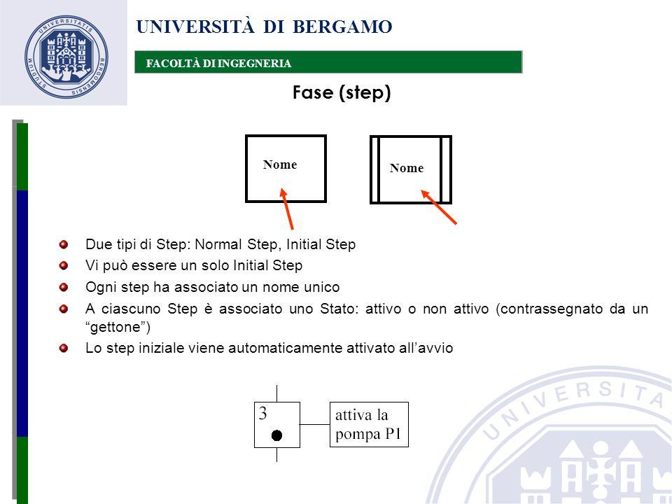 UNIVERSITÀ DI BERGAMO Fase (step)