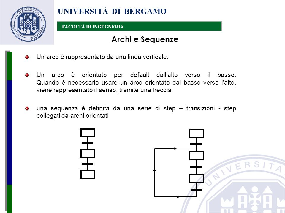 UNIVERSITÀ DI BERGAMO Archi e Sequenze