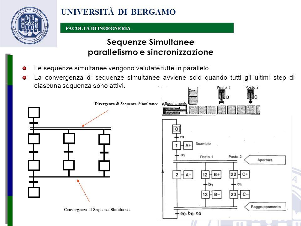 Sequenze Simultanee parallelismo e sincronizzazione