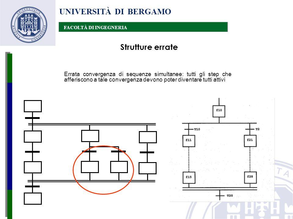 UNIVERSITÀ DI BERGAMO Strutture errate