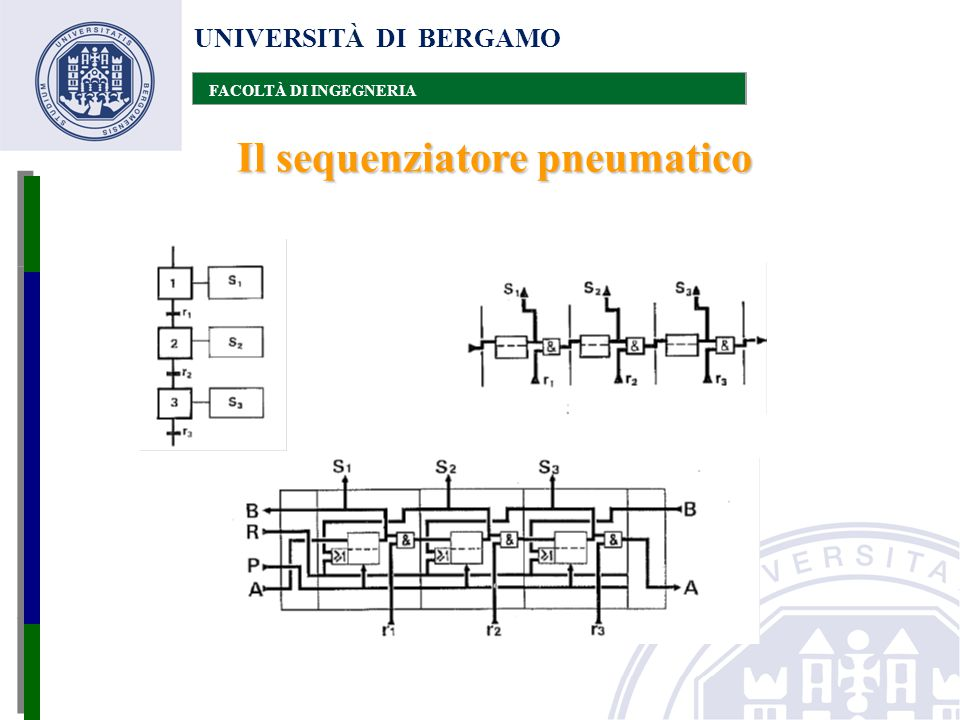 Il sequenziatore pneumatico