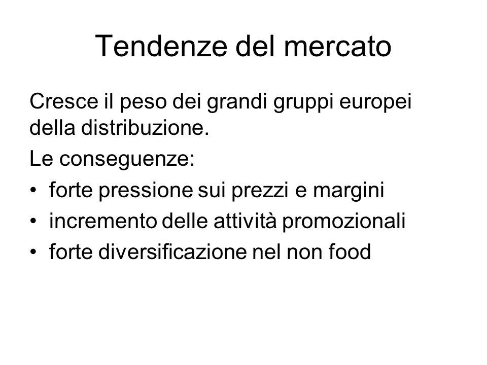 Tendenze del mercato Cresce il peso dei grandi gruppi europei della distribuzione. Le conseguenze: