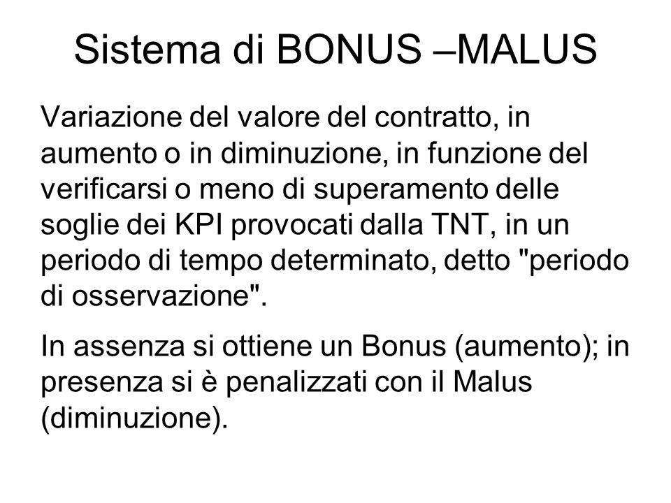 Sistema di BONUS –MALUS