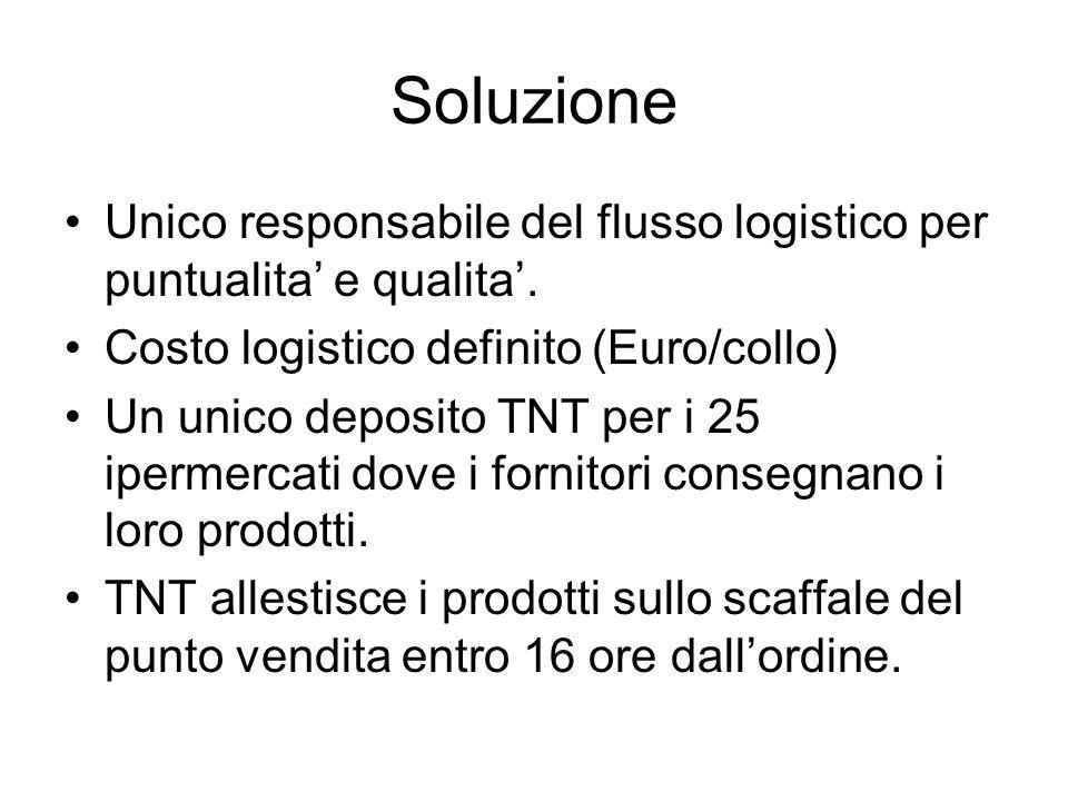 Soluzione Unico responsabile del flusso logistico per puntualita' e qualita'. Costo logistico definito (Euro/collo)