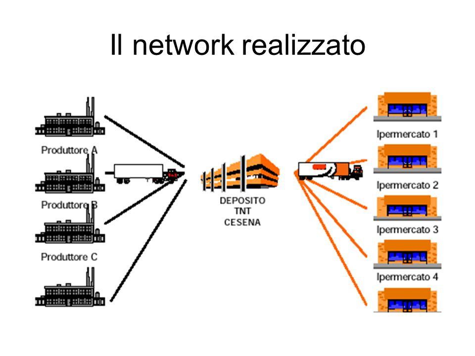 Il network realizzato
