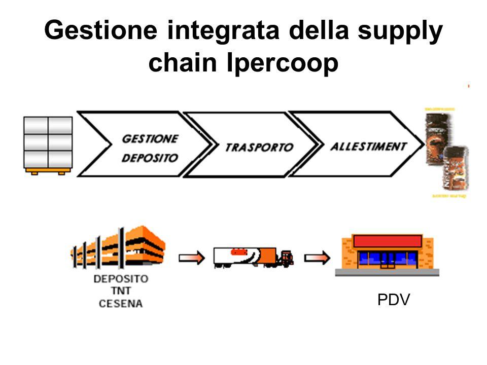Gestione integrata della supply chain Ipercoop