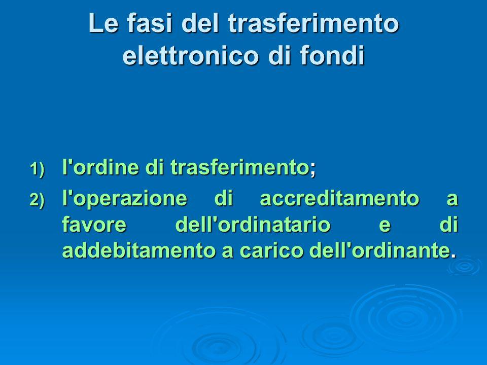 Le fasi del trasferimento elettronico di fondi
