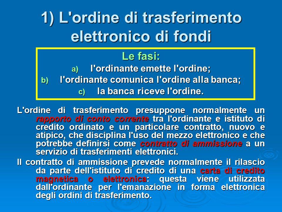1) L ordine di trasferimento elettronico di fondi