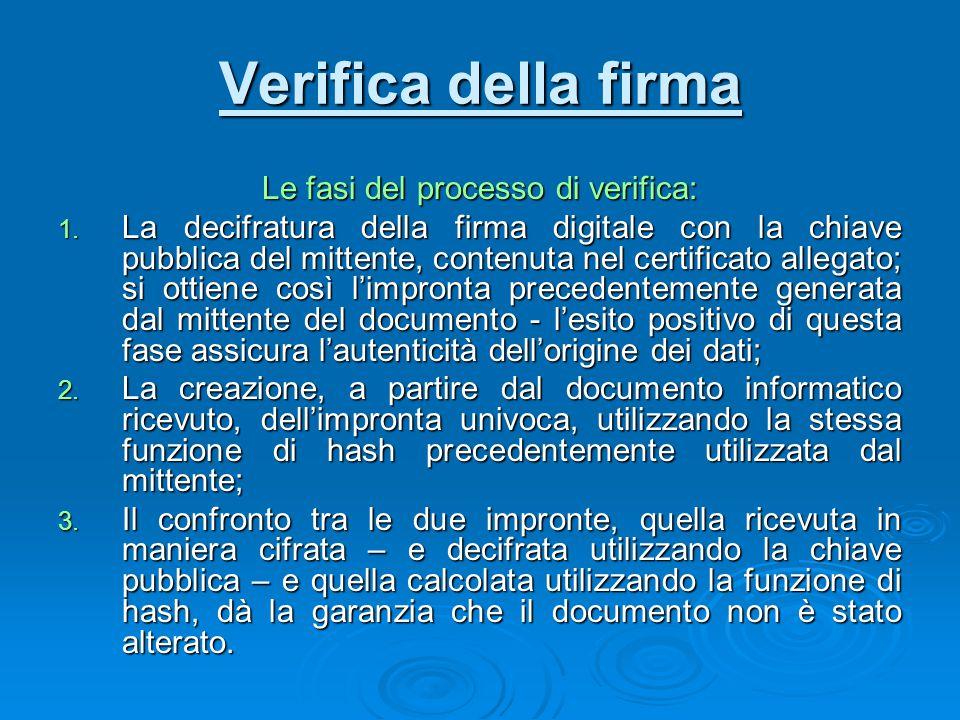Le fasi del processo di verifica:
