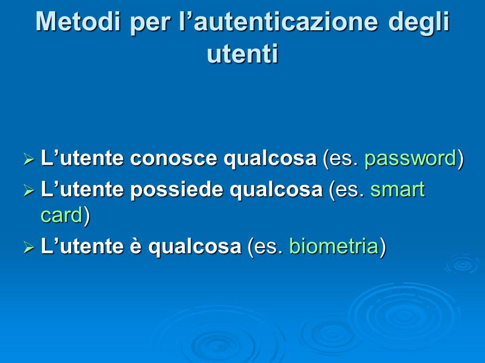 Metodi per l'autenticazione degli utenti