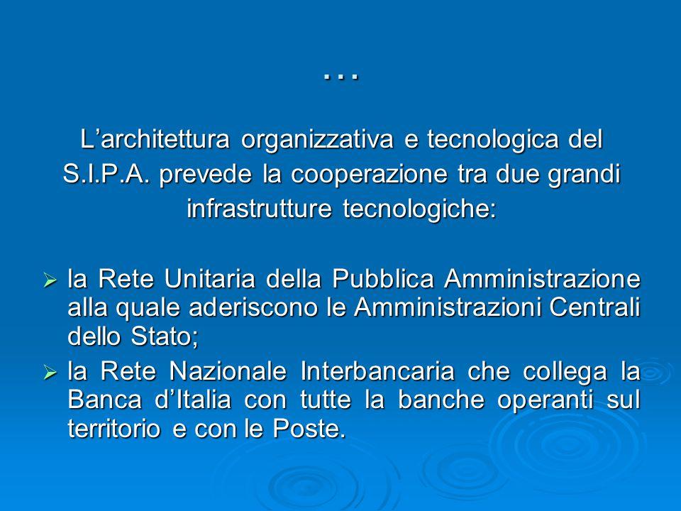 … L'architettura organizzativa e tecnologica del