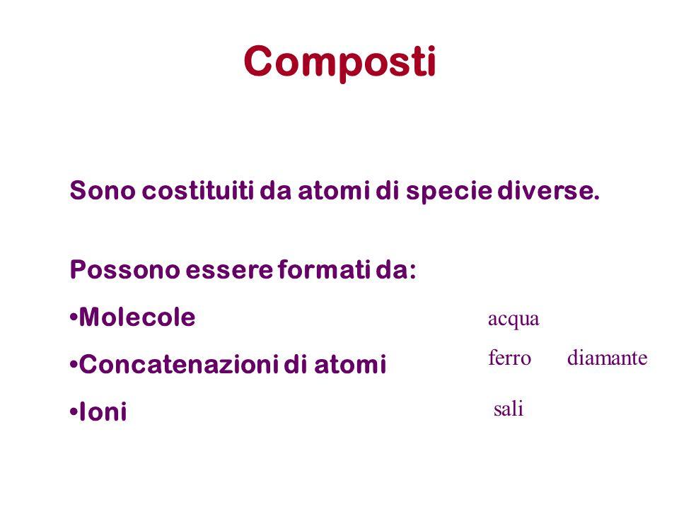 Composti Sono costituiti da atomi di specie diverse.