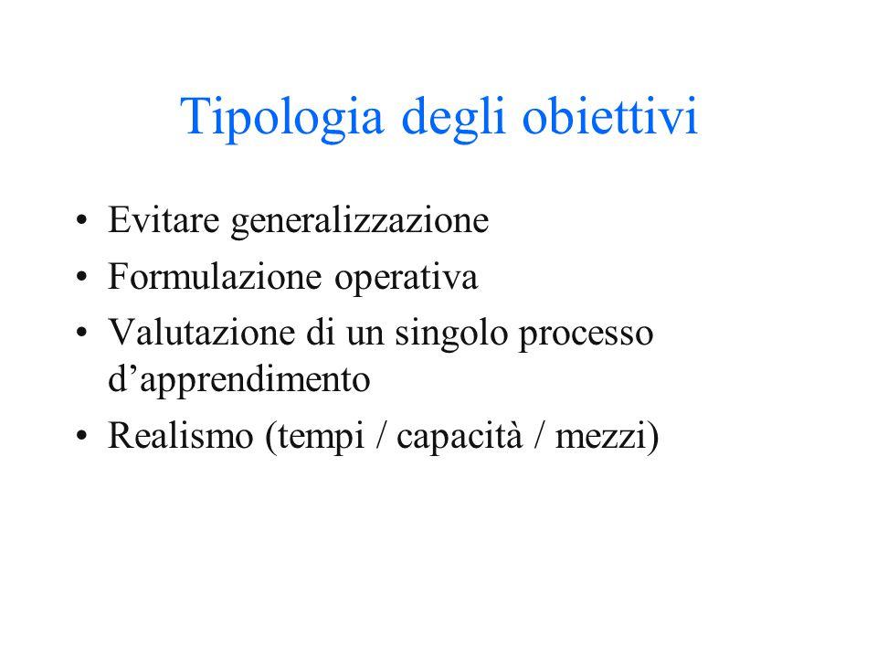 Tipologia degli obiettivi