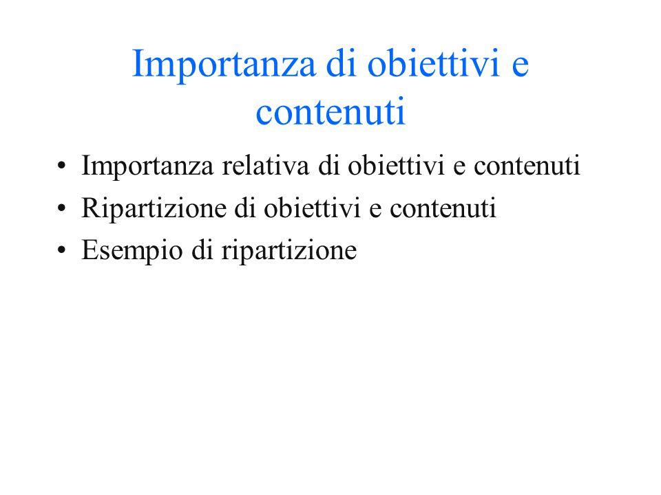 Importanza di obiettivi e contenuti