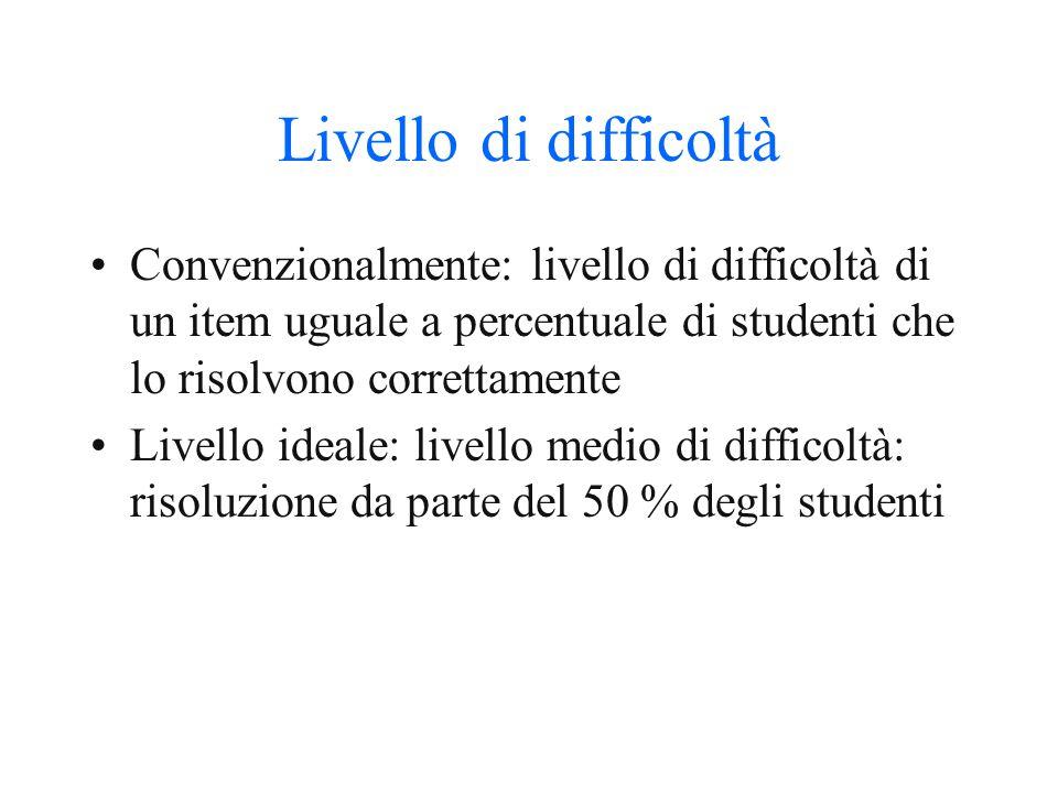 Livello di difficoltà Convenzionalmente: livello di difficoltà di un item uguale a percentuale di studenti che lo risolvono correttamente.