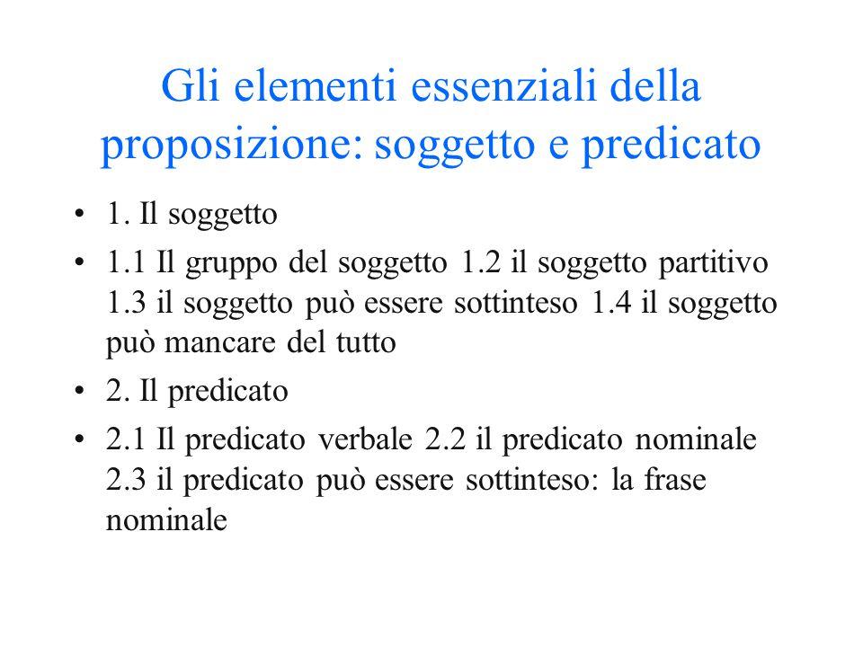 Gli elementi essenziali della proposizione: soggetto e predicato