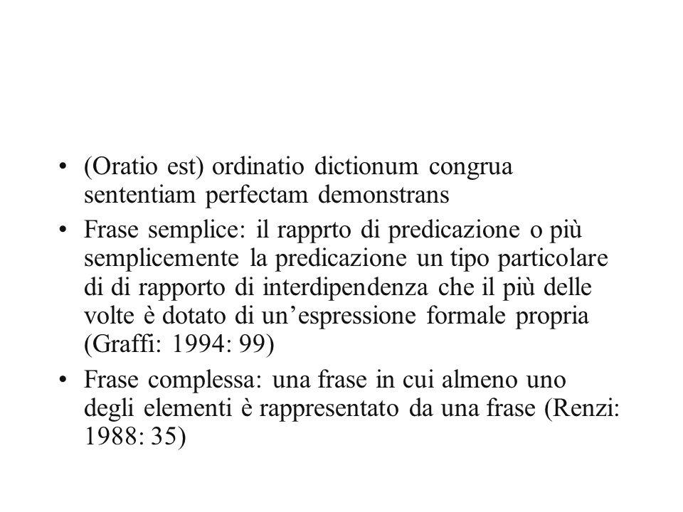 (Oratio est) ordinatio dictionum congrua sententiam perfectam demonstrans