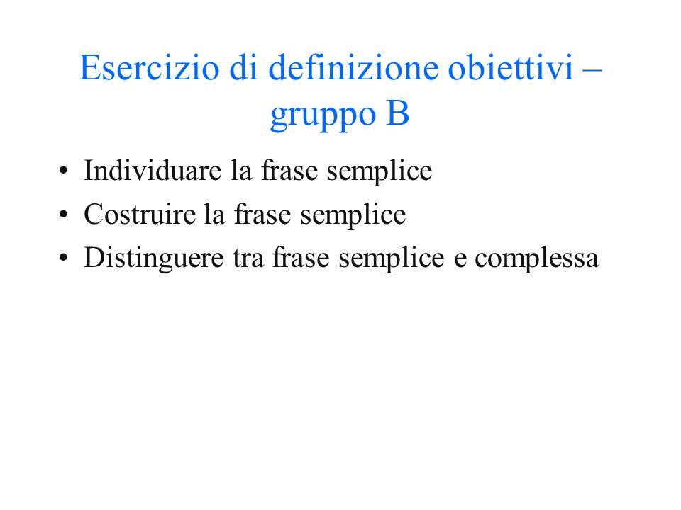 Esercizio di definizione obiettivi – gruppo B