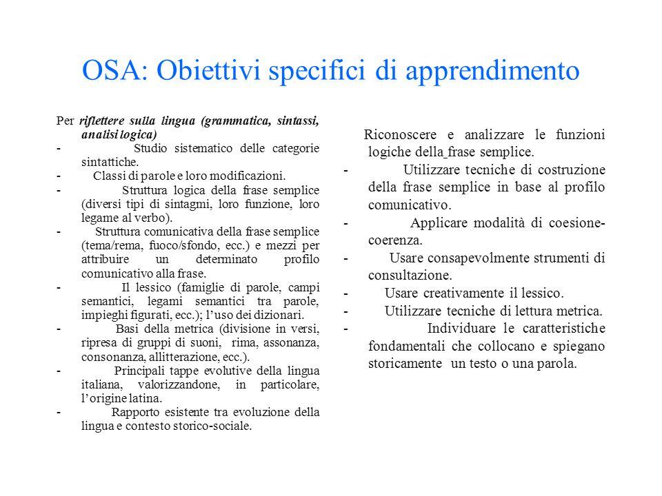 OSA: Obiettivi specifici di apprendimento