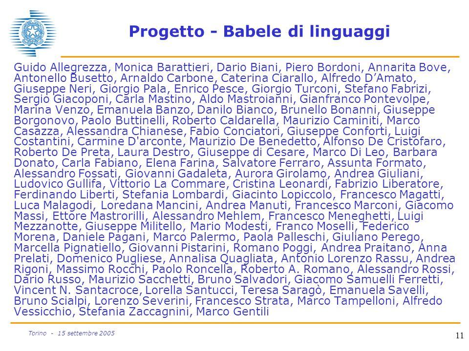 Progetto - Babele di linguaggi