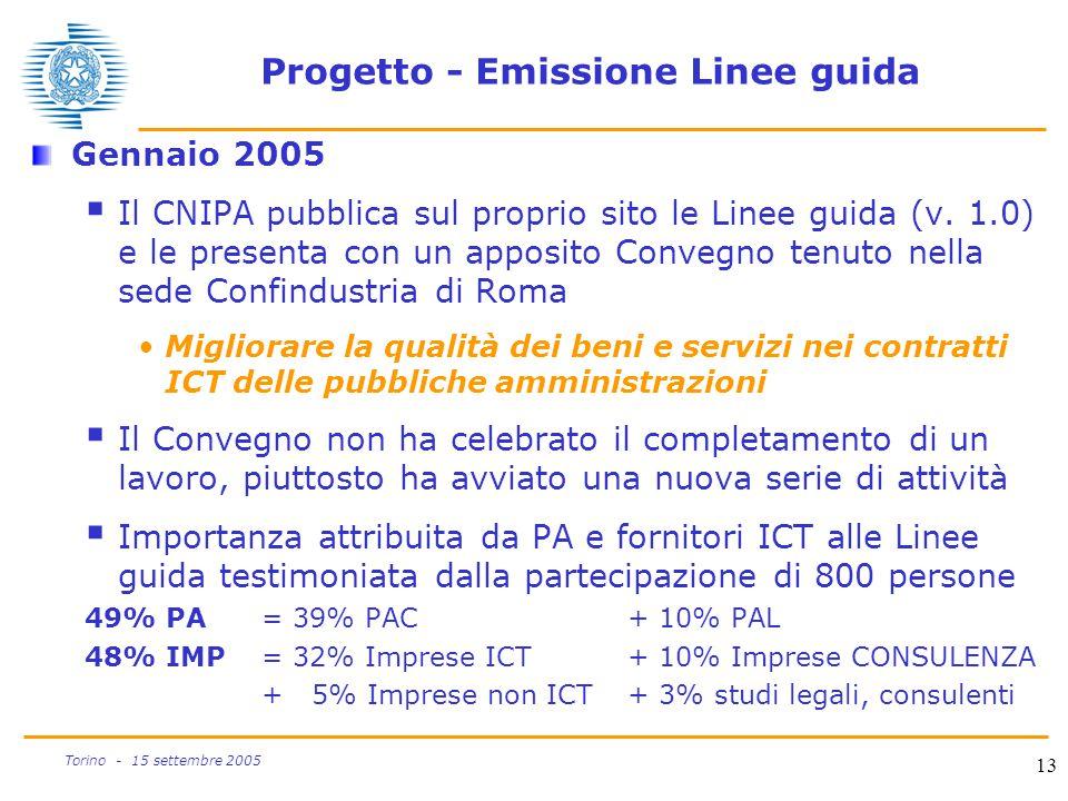 Progetto - Emissione Linee guida