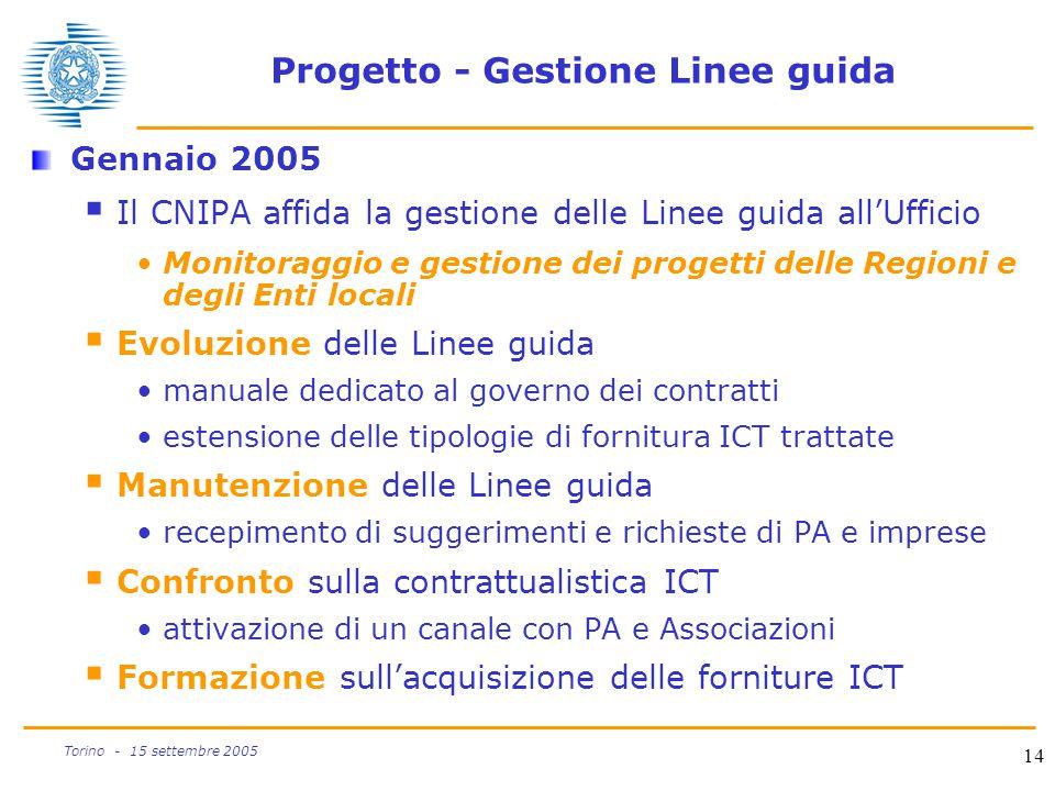 Progetto - Gestione Linee guida
