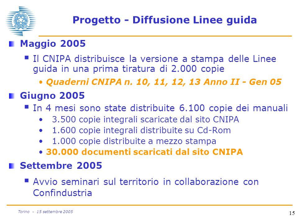 Progetto - Diffusione Linee guida