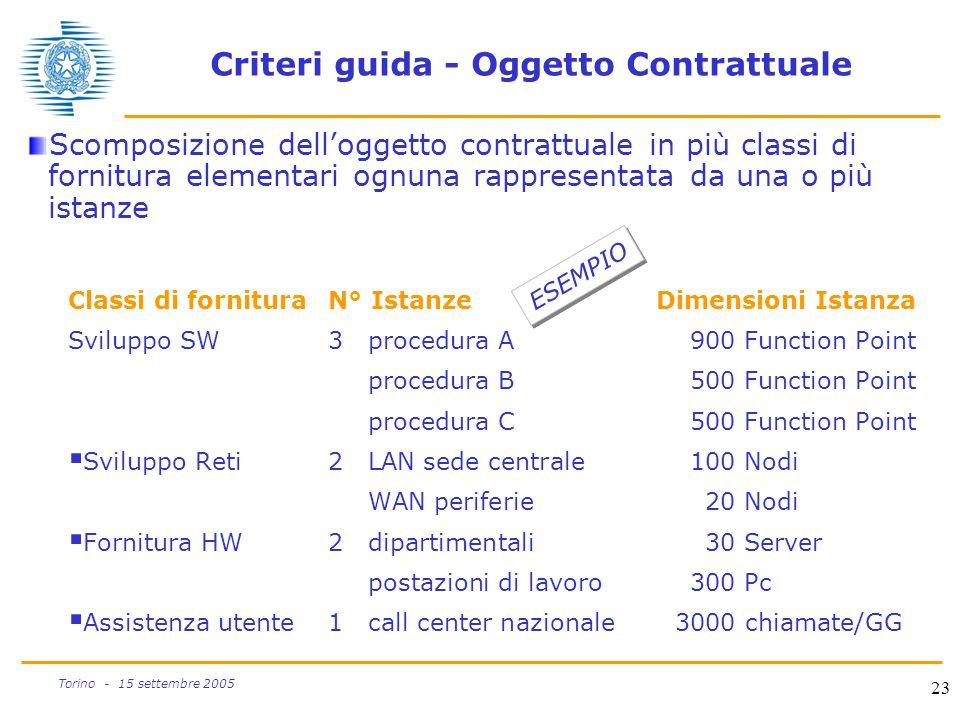Criteri guida - Oggetto Contrattuale