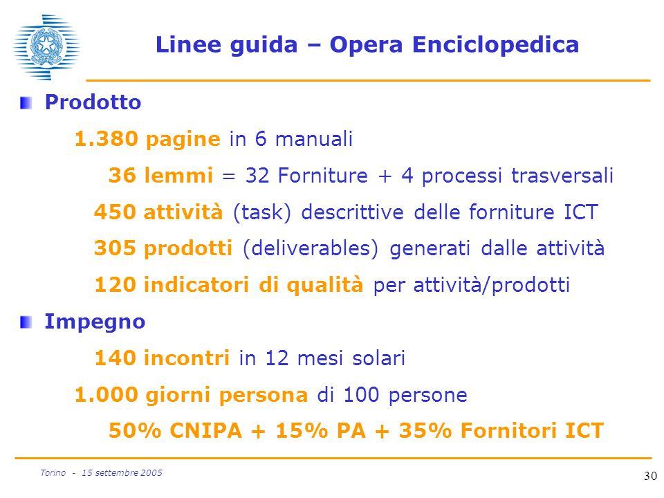 Linee guida – Opera Enciclopedica