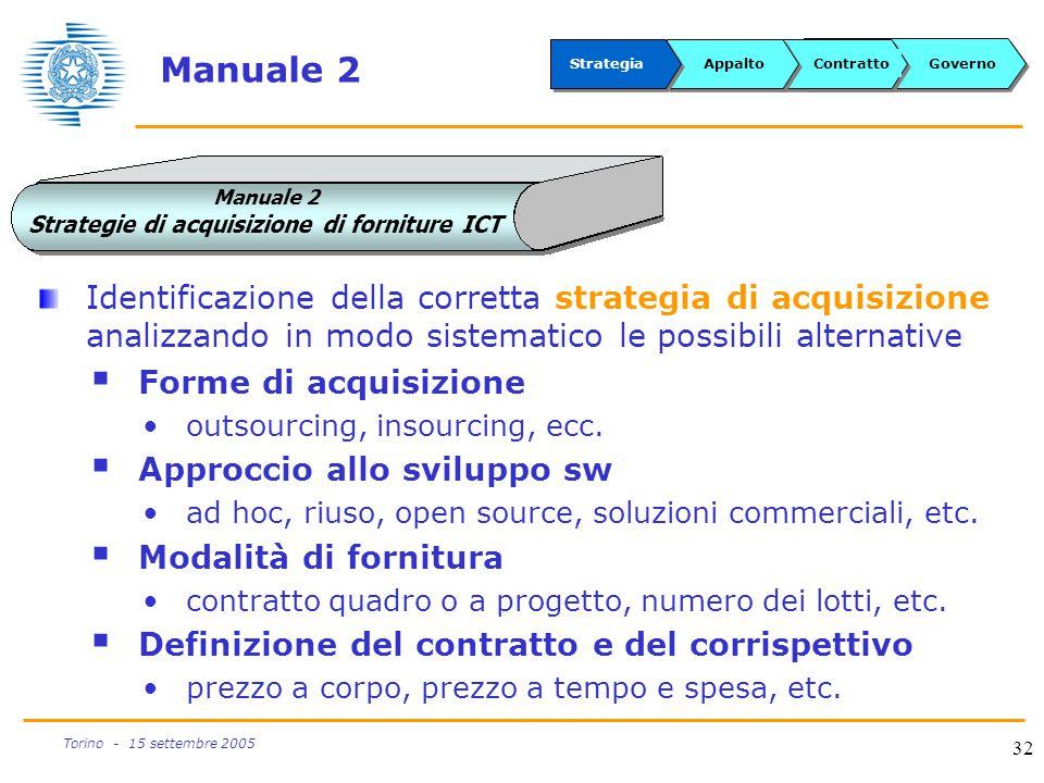 Manuale 2 Governo. Contratto. Appalto. Strategia. Manuale 2. Strategie di acquisizione di forniture ICT.