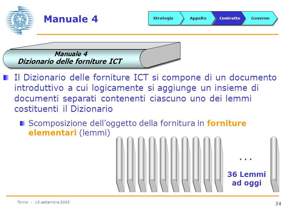 Manuale 4 Strategia. Appalto. Contratto. Governo. Manuale 4. Dizionario delle forniture ICT.