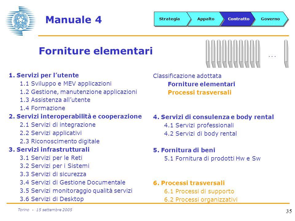 Manuale 4 Forniture elementari 1. Servizi per l'utente
