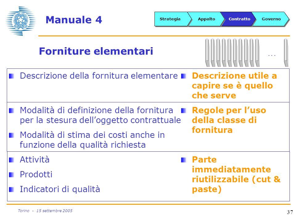 Manuale 4 Forniture elementari Descrizione della fornitura elementare