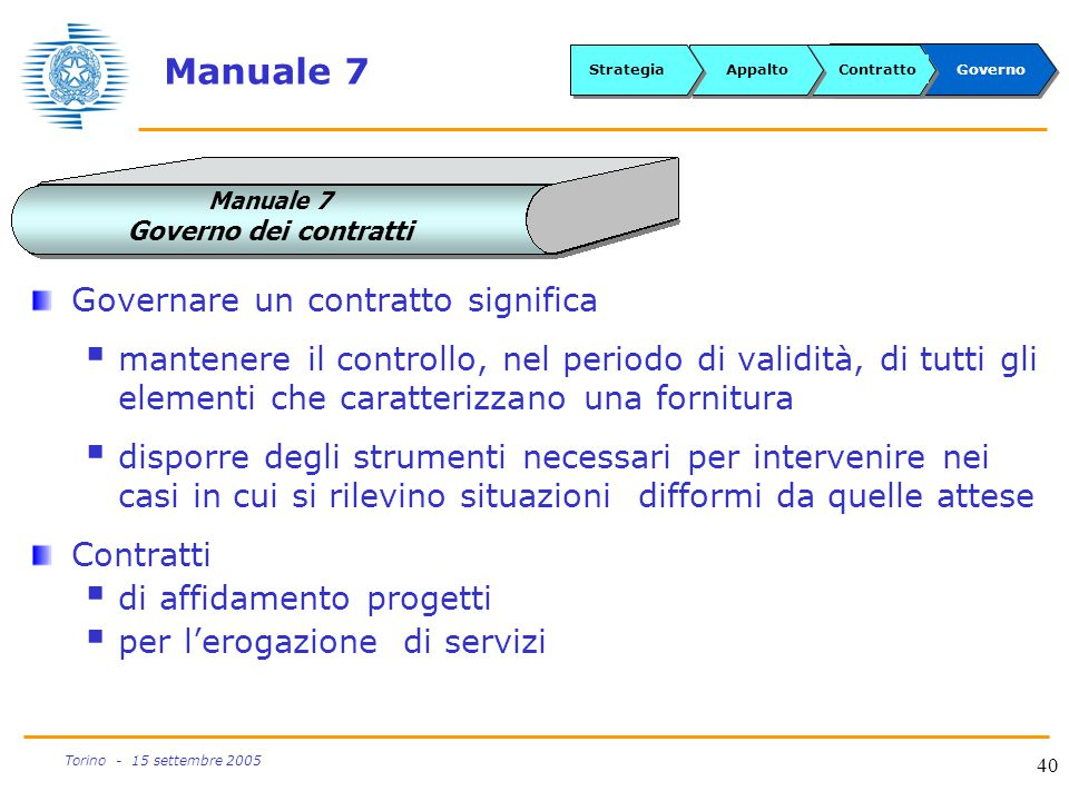 Manuale 7 Governare un contratto significa