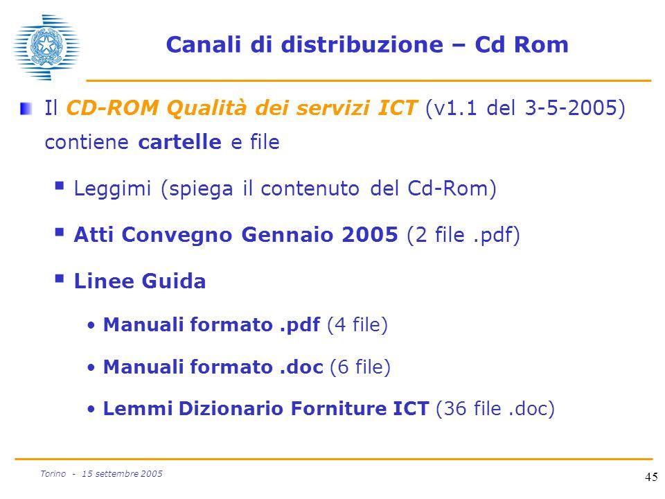 Canali di distribuzione – Cd Rom