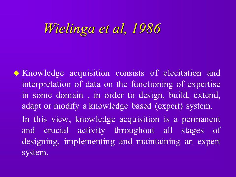 Wielinga et al, 1986