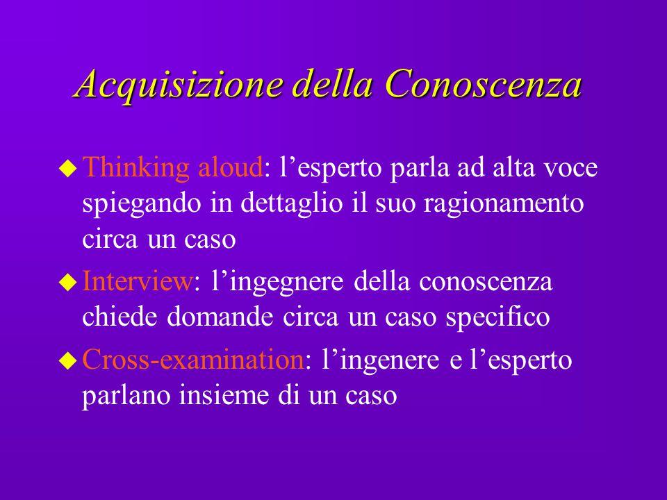 Acquisizione della Conoscenza