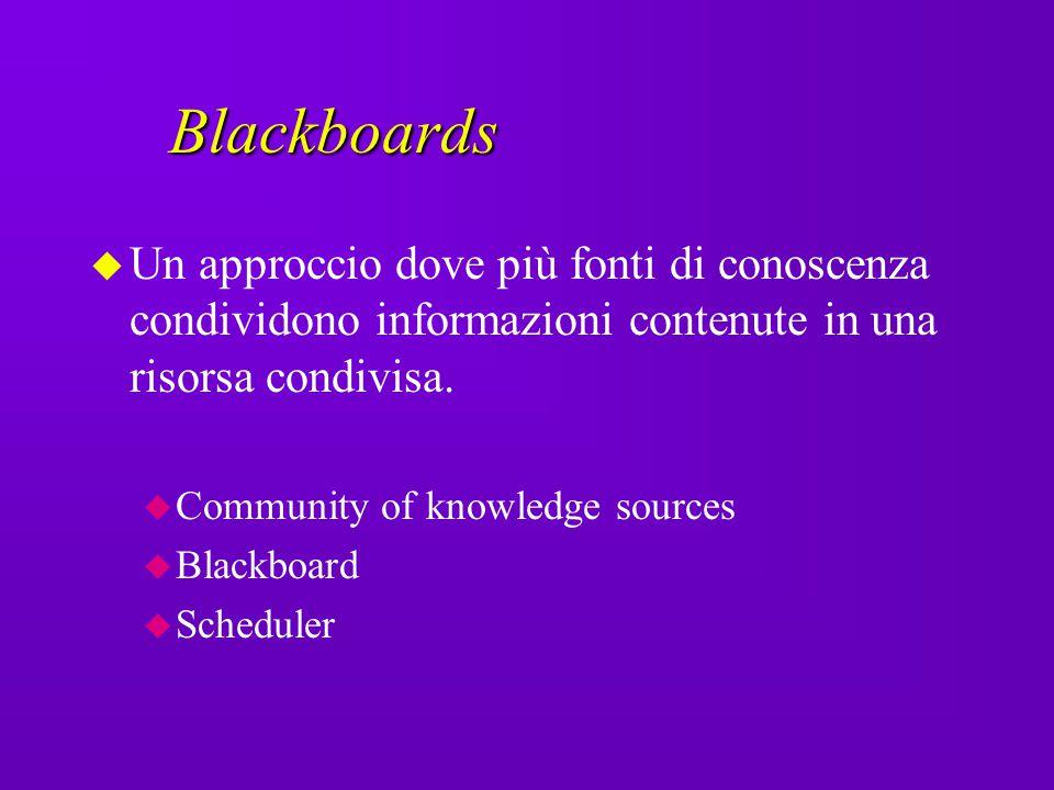 Blackboards Un approccio dove più fonti di conoscenza condividono informazioni contenute in una risorsa condivisa.