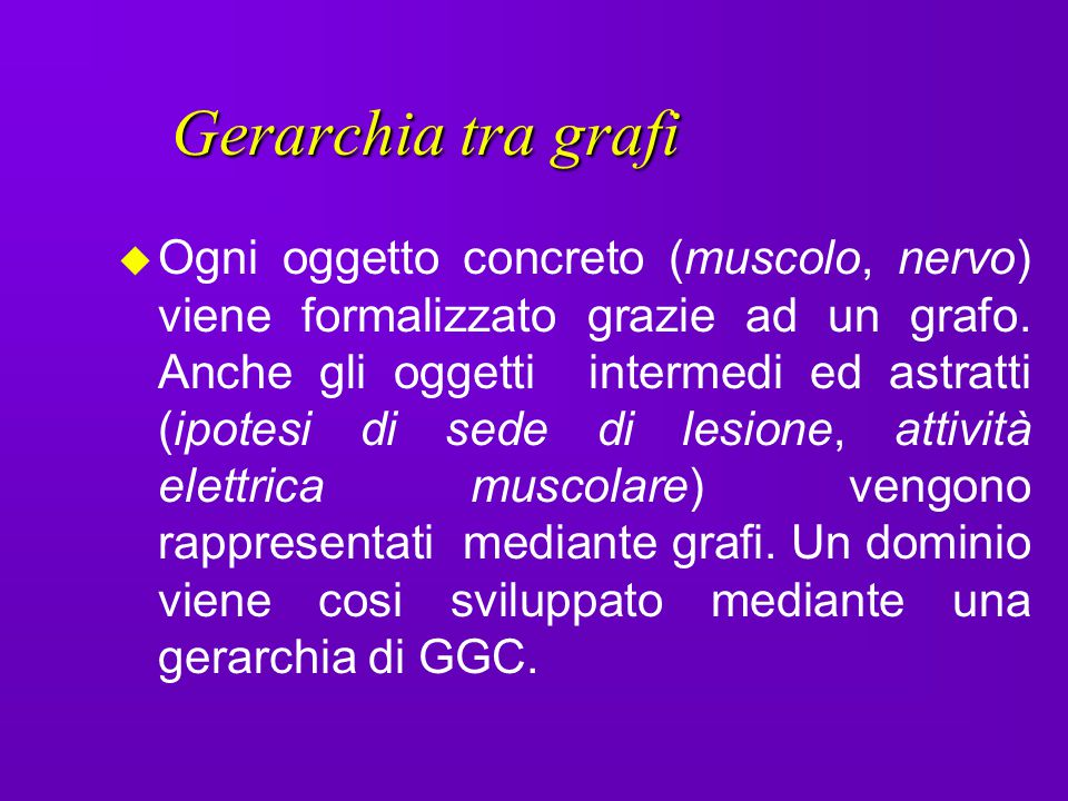 Gerarchia tra grafi