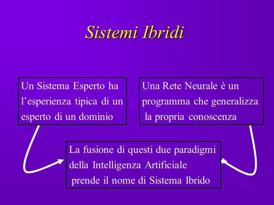 Sistemi Ibridi Un Sistema Esperto ha l'esperienza tipica di un
