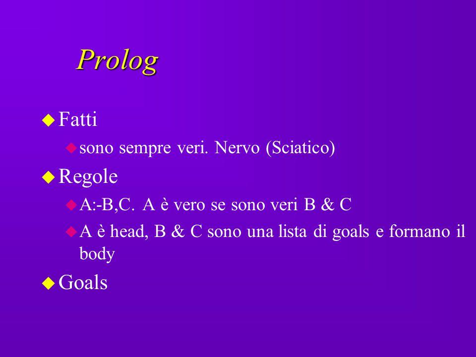 Prolog Fatti Regole Goals sono sempre veri. Nervo (Sciatico)