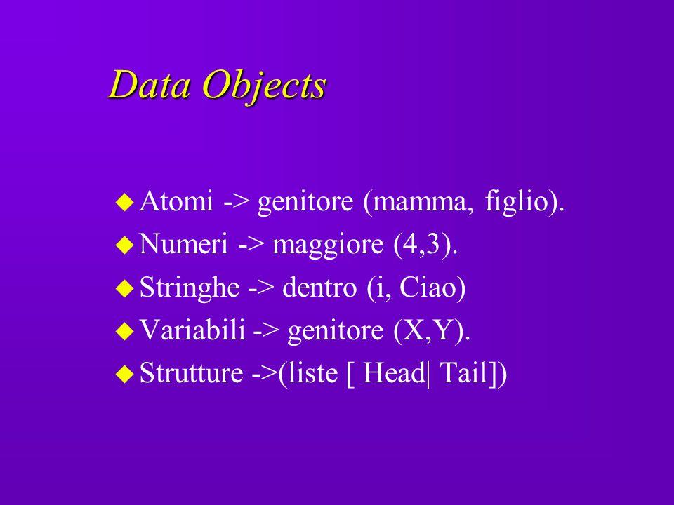 Data Objects Atomi -> genitore (mamma, figlio).