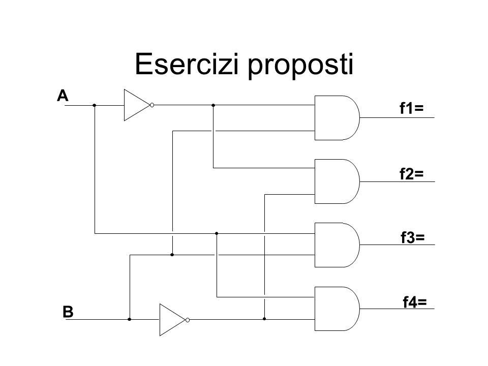Esercizi proposti A f1= f2= f3= f4= B
