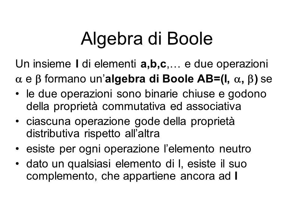 Algebra di Boole Un insieme I di elementi a,b,c,… e due operazioni