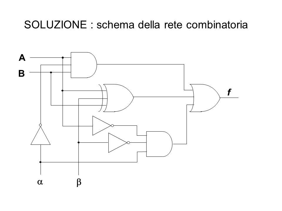 SOLUZIONE : schema della rete combinatoria