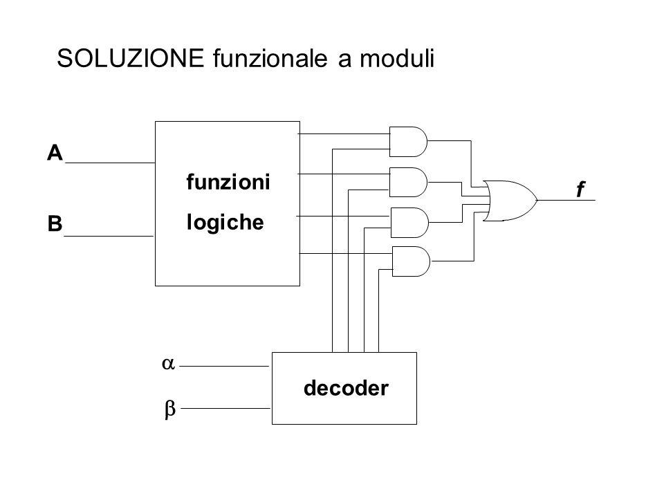 SOLUZIONE funzionale a moduli
