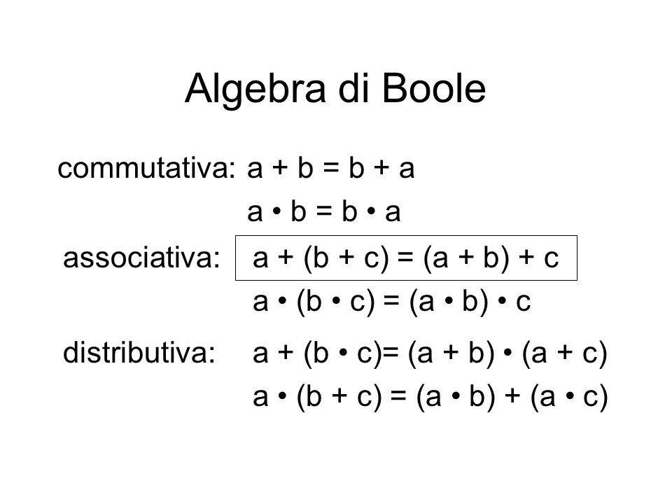 Algebra di Boole commutativa: a + b = b + a a • b = b • a