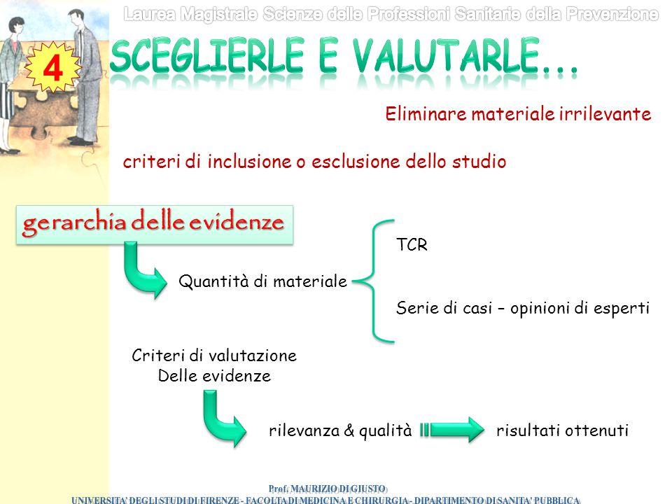 sceglierle e valutarle... Prof. MAURIZIO DI GIUSTO