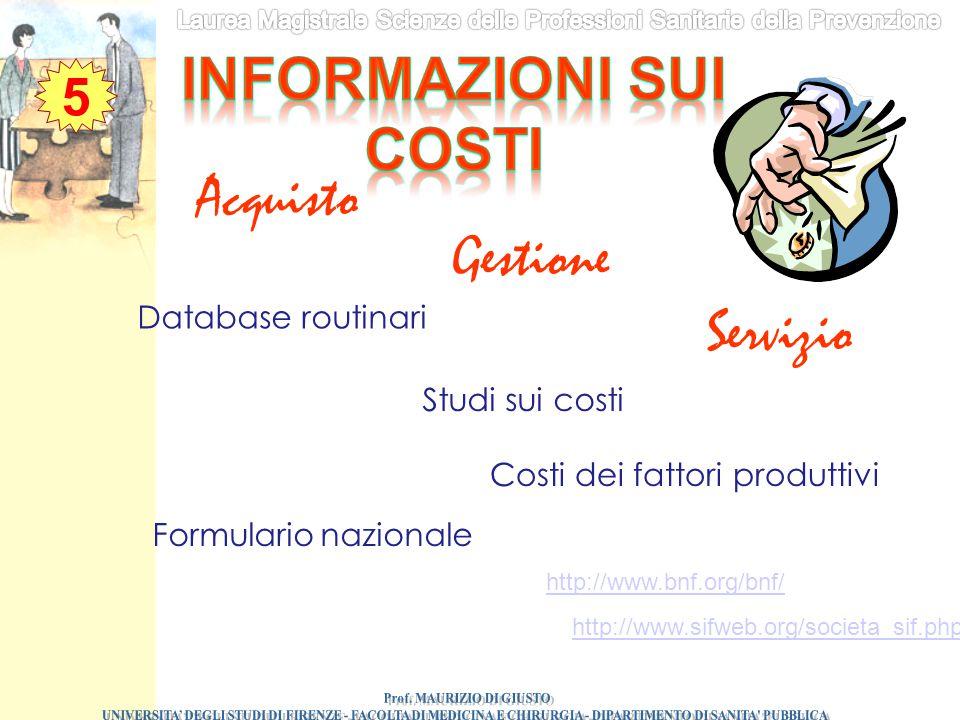 Informazioni sui costi Prof. MAURIZIO DI GIUSTO
