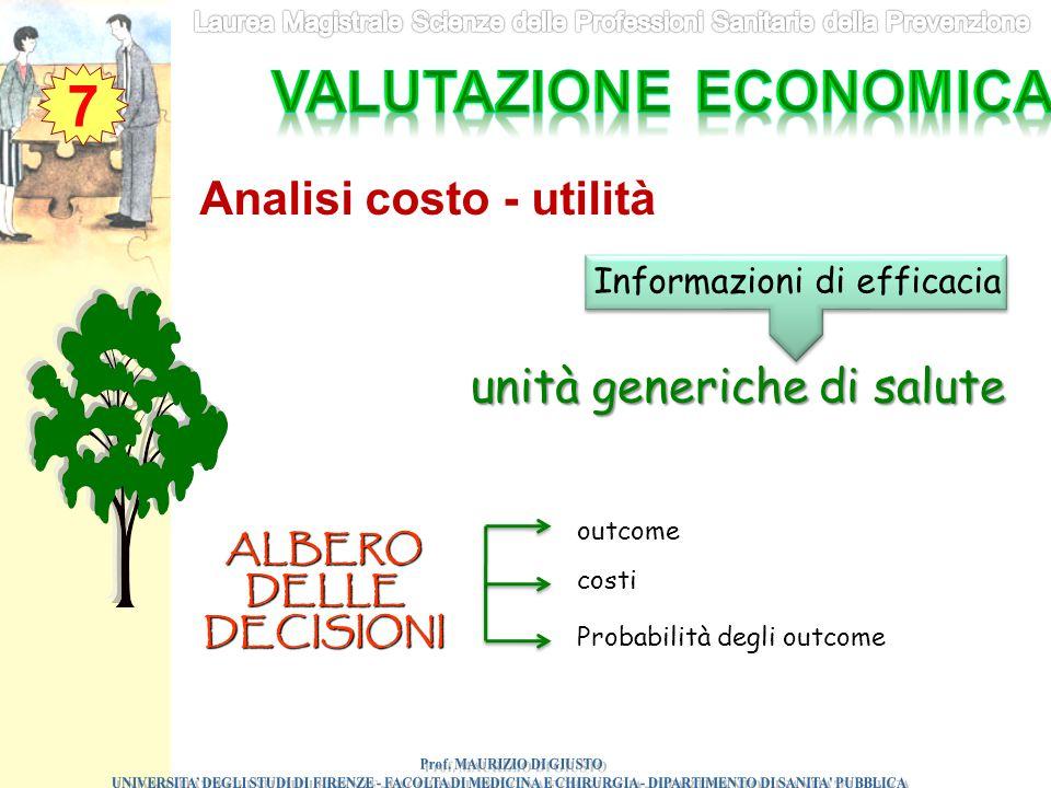 Valutazione economica ALBERO DELLE DECISIONI Prof. MAURIZIO DI GIUSTO